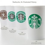 Why consumers balk at companies' efforts to rebrand themselves
