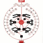 Walt Disney's Creative Organization Chart
