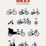 Bikes of San Francisco