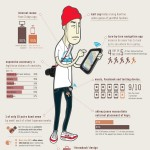 Why Does Gen Y Buy?