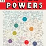 Pop Chart Lab – Illustrious Omnibus of Superpowers