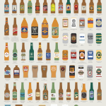 Fantastical Fictive Beers Print by Pop Chart Lab